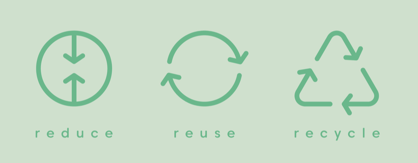 Reduce, Reuse, Recycle: The benefits of sustainable packaging